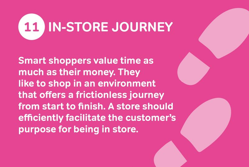 Value Gap Store Factors Carousel11