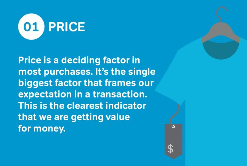 Value Gap Store Factors Carousela